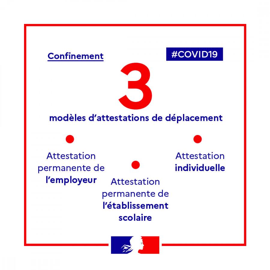 COVID-19 Attestation déplacement
